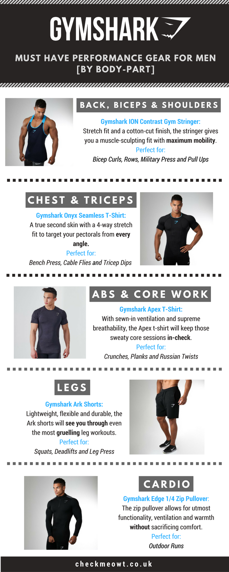 Gymshark Infographic [Must Have Performance Gear For Men]